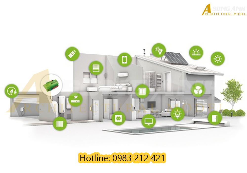 mô hình kiến trúc thông minh 2020